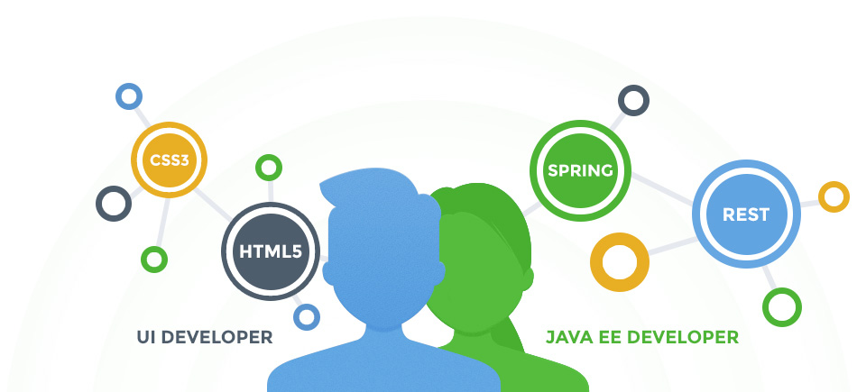 HTML CSS JAVA Front end software development